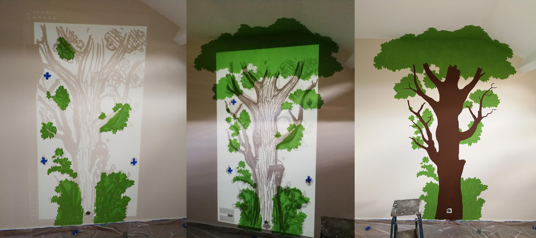 Peindre Une Fresque Sur Un Mur faire une fresque pour une chambre d'enfant | | foxgraph